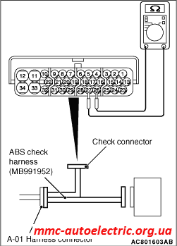 How To Check Abs Wiring Harness